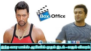 Box Office :New year release did not affect Booloham & Pasanga 2 Tamil Cinema news Online
