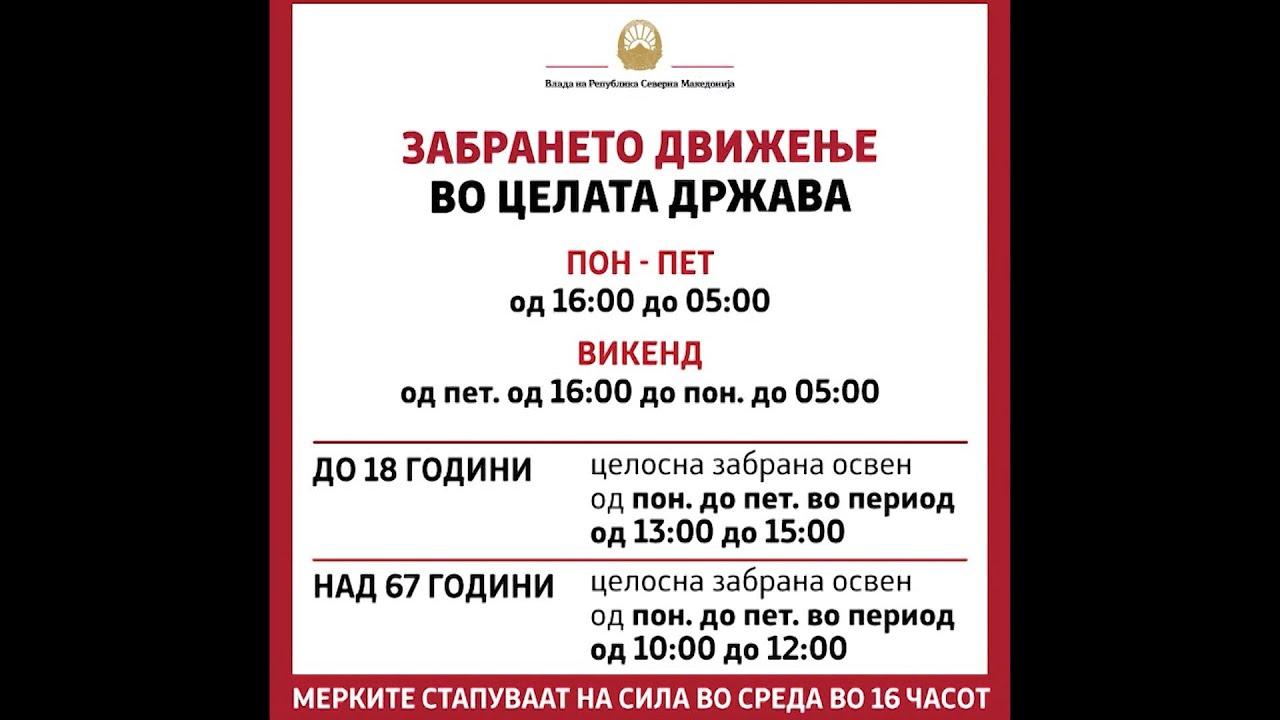 ТВМ Дневник 6.04.2020