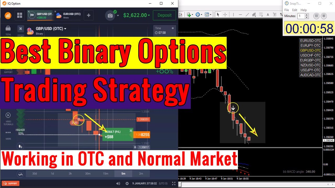 binary options trading strategy youtube broadcast