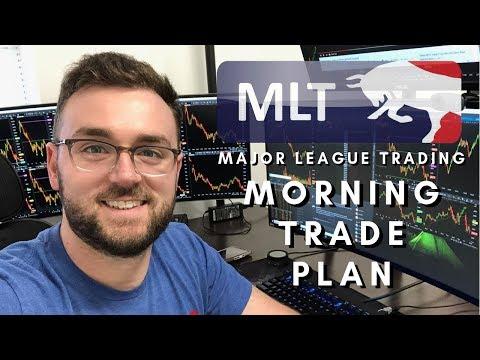 Morning Trade Plan w/ Eric Marcus (08/06/19)