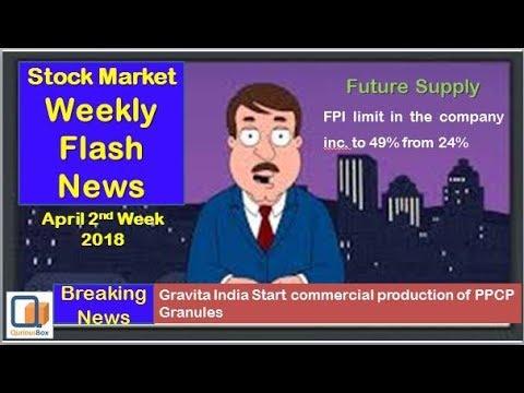 Share/Stock Market News - Latest NSE, BSE ... - Moneycontrol