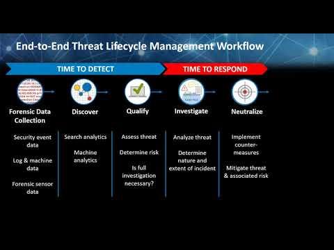 Palo Alto + LogRhythm -- Expanding Threat Lifecycle Management