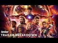 Avengers: Infinity War Official Trailer Breakdown in HINDI | SuperSuper