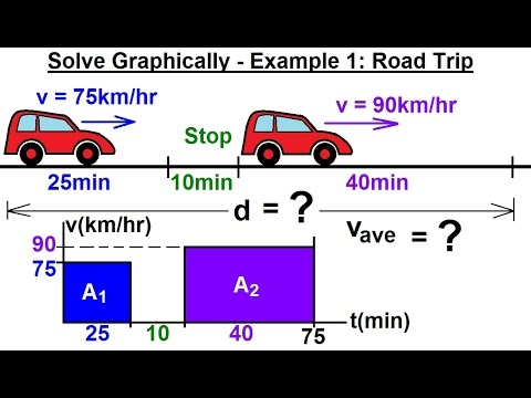 Physics Mechanics Motion In One Dimension 1 Of 12 Solve Graphically Ex 1 Road Trip