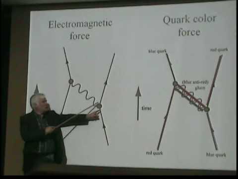 Feynman Diagrams A Beginners Guide