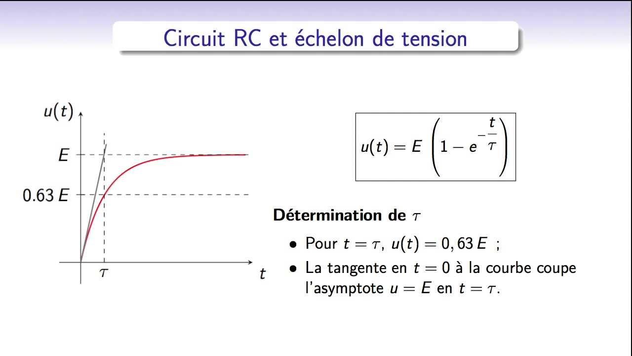condensatore rc