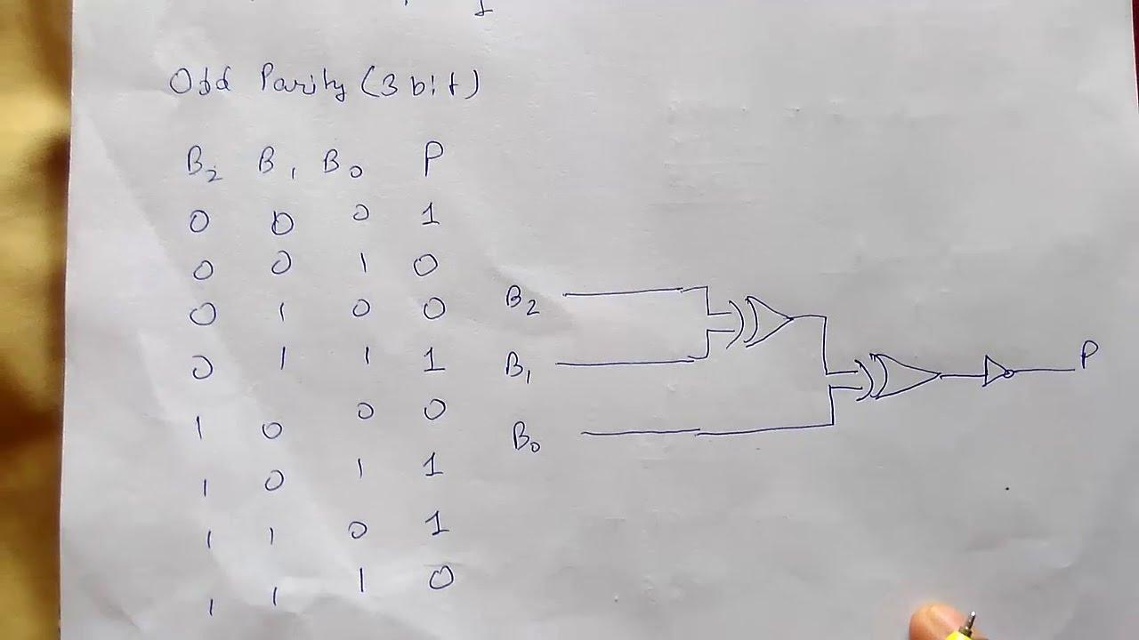 Parity Bit Even Amp Odd Parity Checker Amp Circuit Generator