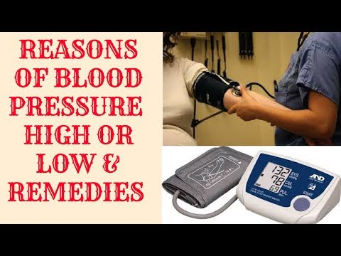 Remedy for High Blood Pressure that works