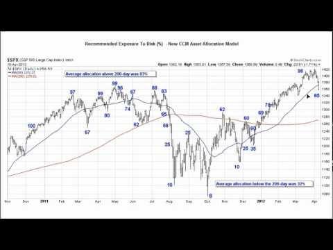 New Risk Model