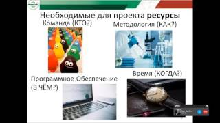 видео Анализ бизнес-процессов и потребности в автоматизации