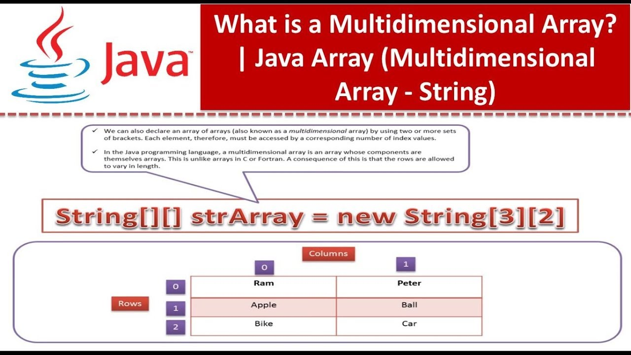 What is a Multidimensional Array? | Java Array (Multidimensional Array -  String) | Java Tutorial
