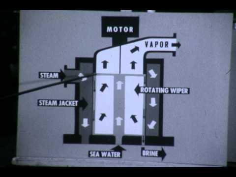 Thin-film Distillation - undated
