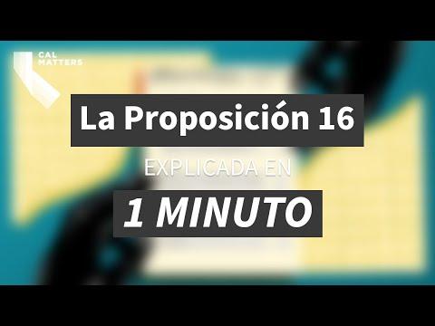 La Proposición 16 | Explicada en 1 minuto