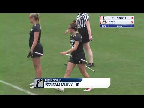 American Women's Lacrosse: Cincinnati 14, ECU 5