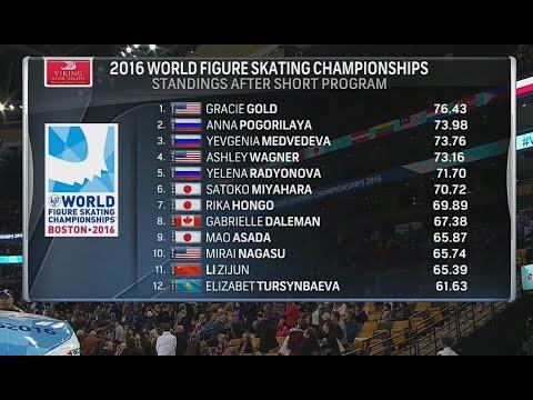 2016 Worlds - Ladies FS Group 3 NBC