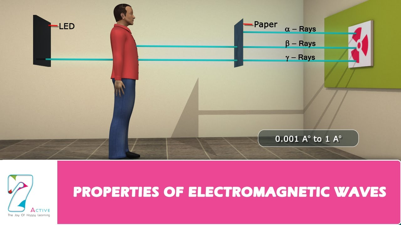 properties of electromagnetic waves youtube