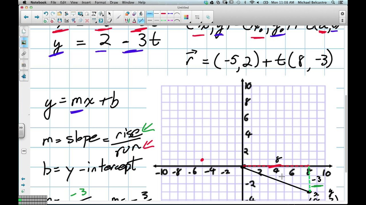 Finding Normals Using Parametric, Vector And Slope Y Intercept Grade 12  Calculus And Vectors Lesson