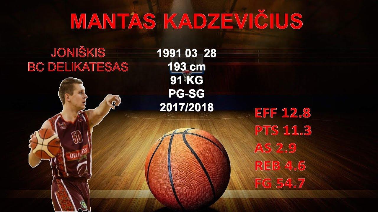 Lithuania Nkl