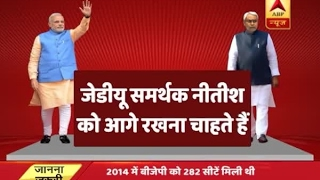 Will Nitish Kumar give competition to PM Modi in 2019?