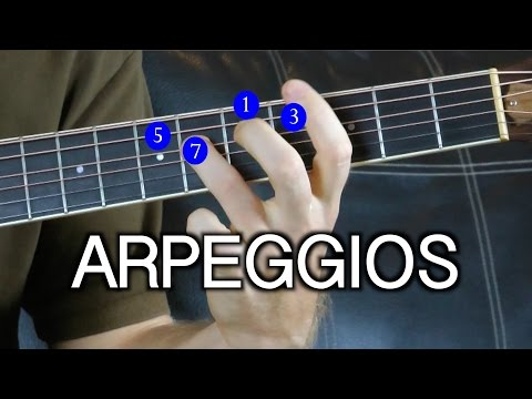 How to Make Guitar Arpgeggios