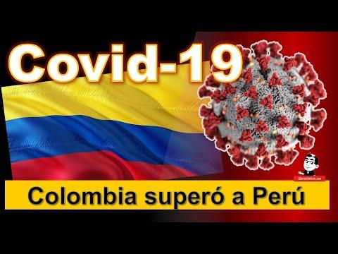 Colombia superó a Perú ☣ Cifras de la pandemia COVID-19 ☣ Septiembre 22 2020