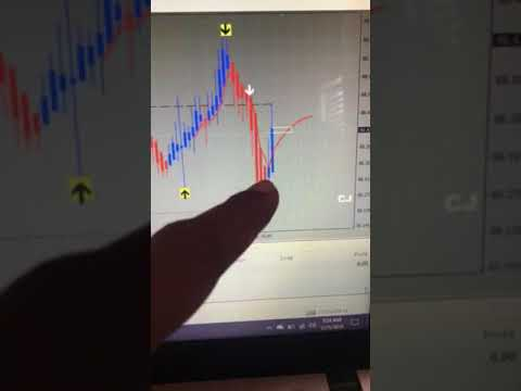 Best Forex Trading Software 2018 - Agimat FX Trading System Review For Beginners