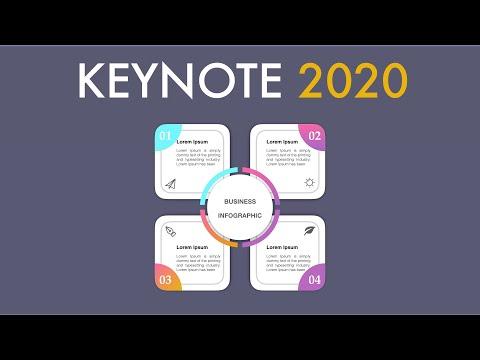 #091 🔥#StayHome🔥Keynote Presentation Tutorial 🔥Keynote Principle Same As PowerPoint