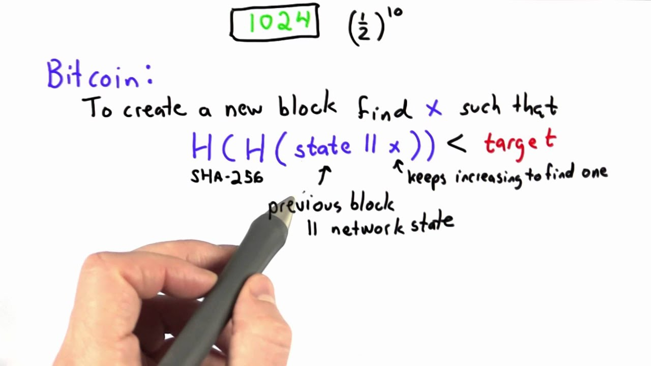 Double Hash - Applied Cryptography