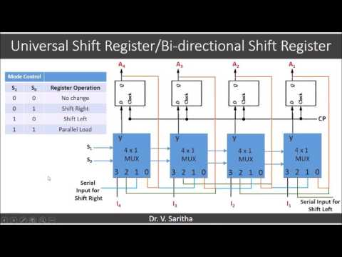 Universal Shift Register Youtube