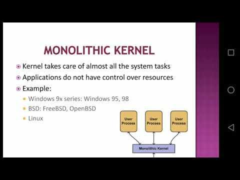 Monolithic Kernel Operating System by Shubham Shinde (17MCB1001)