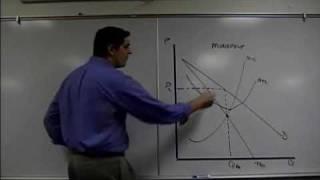 Micro 4.2 Monopoly Graph Review- AP Micro