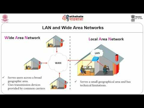 Data Networks: ISDN, DSL, ATM, etc