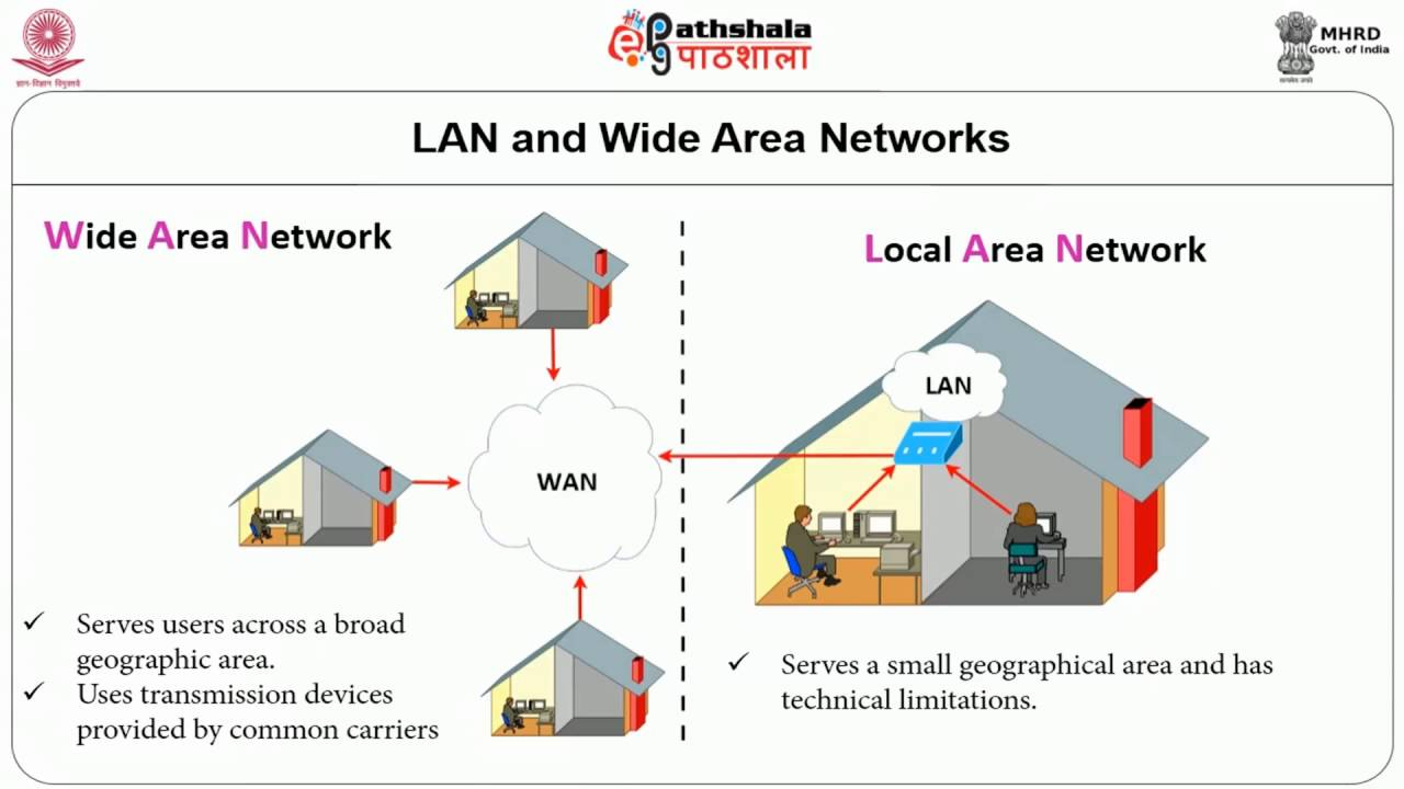 small resolution of data networks isdn dsl atm etc