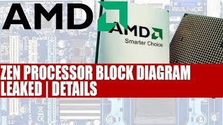 Amd Zen Processor Block Diagram Leaked | Shows 512 Bit Floating Point & Improved Integer Performance