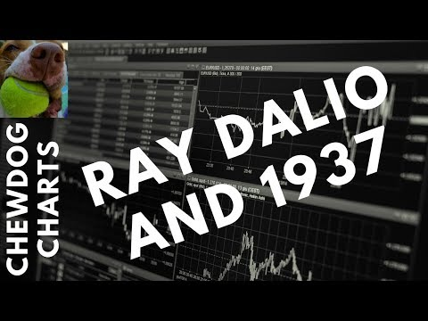 Stock Market: Ray Dalio And 1937?