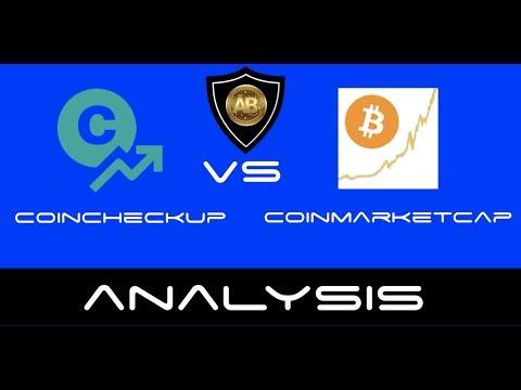 Alternative to CoinMarketCap For Price Analysis and Coin Scores
