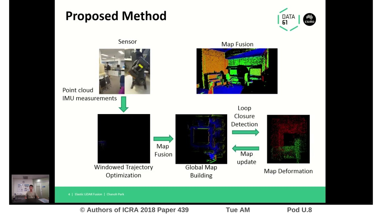 Elastic LiDAR Fusion: Dense Map-Centric Continuous-Time SLAM