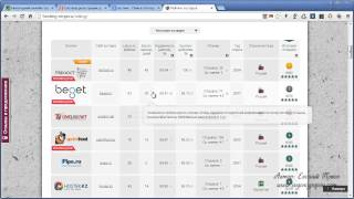 Создание сайта с нуля. Как заказать хостинг [Вебинары](, 2014-01-12T05:29:55.000Z)