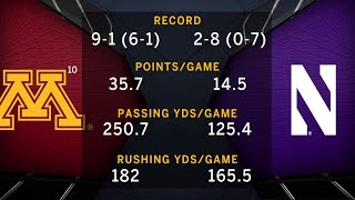 Week 13 Preview: No. 10 Minnesota at Northwestern | B1G Football