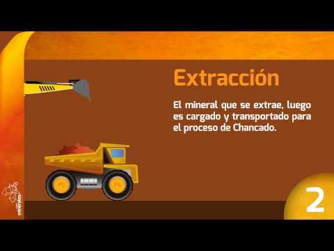 Expo minerales 2013 - Sistemas de extracción - El cobre y sus procesos