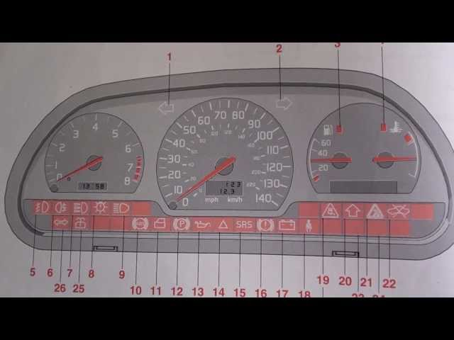 Dominatorparts Volvo V40 S40 Dashboard Warning Lights Symbols