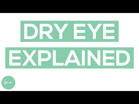 What you ought to Learn About Chronic Dry Eye