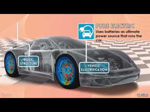 How Modern Technologies Help Car Engines Become Greener & Fuel Efficient