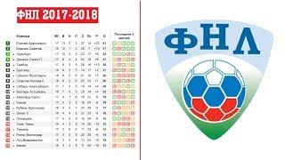 Футбол России. ФНЛ. 17 тур. Результаты. Расписание. Турнирная таблица.