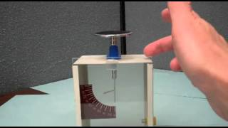 Electroscope & Electrostatic Induction