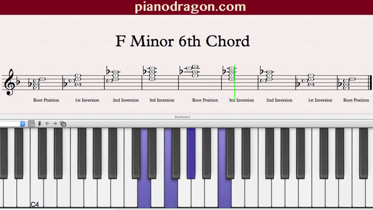 F minor 6th chord youtube hexwebz Image collections