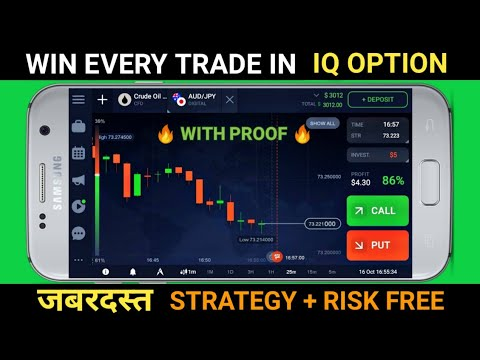 How to Win Every Trade In Iq option Without Risk 🔥 | Iq option Winning Strategy | Iq Option Trading