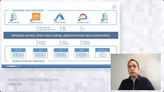 Storageless Data with Hammerspace
