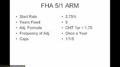 FHA 5/1 ARM vs FHA Fixed