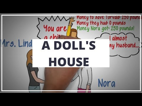 A DOLL'S HOUSE BY HENRIK IBSEN // ANIMATED BOOK SUMMARY